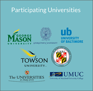 Education Design Lab: Participating Universities