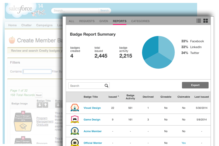 Credly & Salesforce reports track issued badges